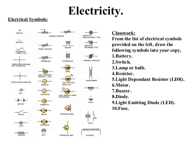 electronics rh slideshare net electrical wiring diagram symbols ppt electrical wiring symbols ppt