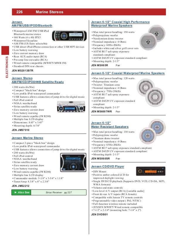 Consumer Electronics Popular Brand Shoot Universal Home Travel Portable Led 2 Usb Ports Smart Charger Adapter Us/eu Plug