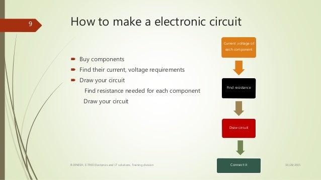 Basics of Electronics | understand how electronics work|design your o…