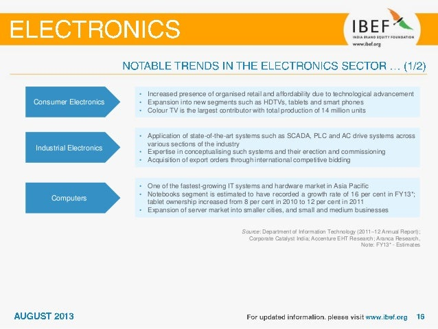electronic industry india electronic security market The spotlight is on india to meet global standards for safety and security and although the electronic security industry, which is largely import based, is fast expanding, it still has a long way to go to match the standards of the developed world.