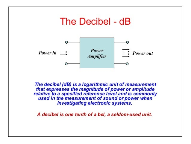 The Decibel - dB Power in  Power Amplifier  Power out  The decibel (dB) is a logarithmic unit of measurement that expresse...