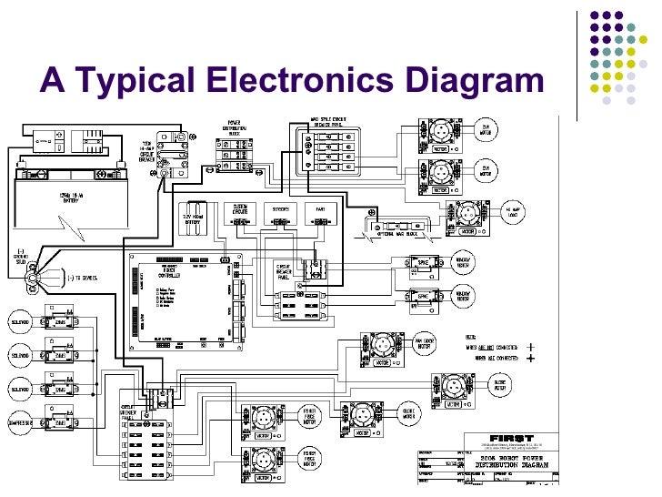 electronics presentation 06