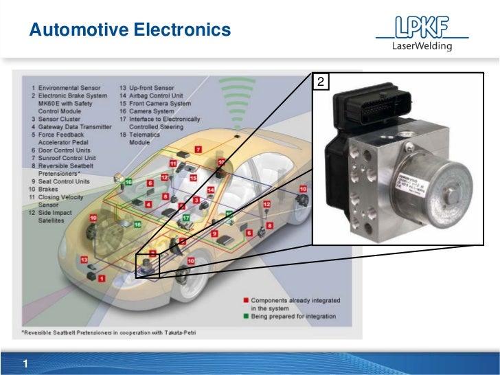 Automotive Electronics                             21