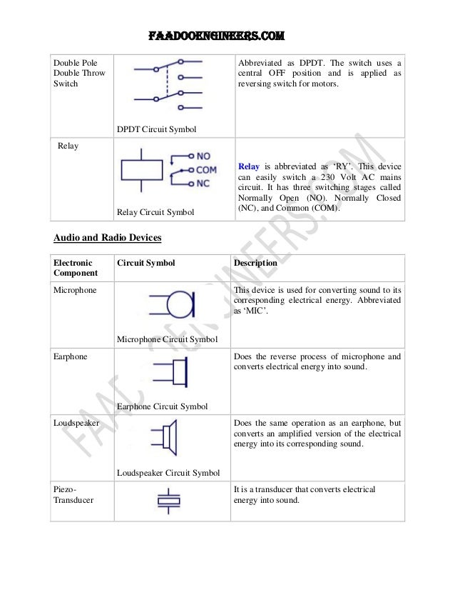 Drawing Of Electronic Circuit Diagrams Using Bisieee Symbols
