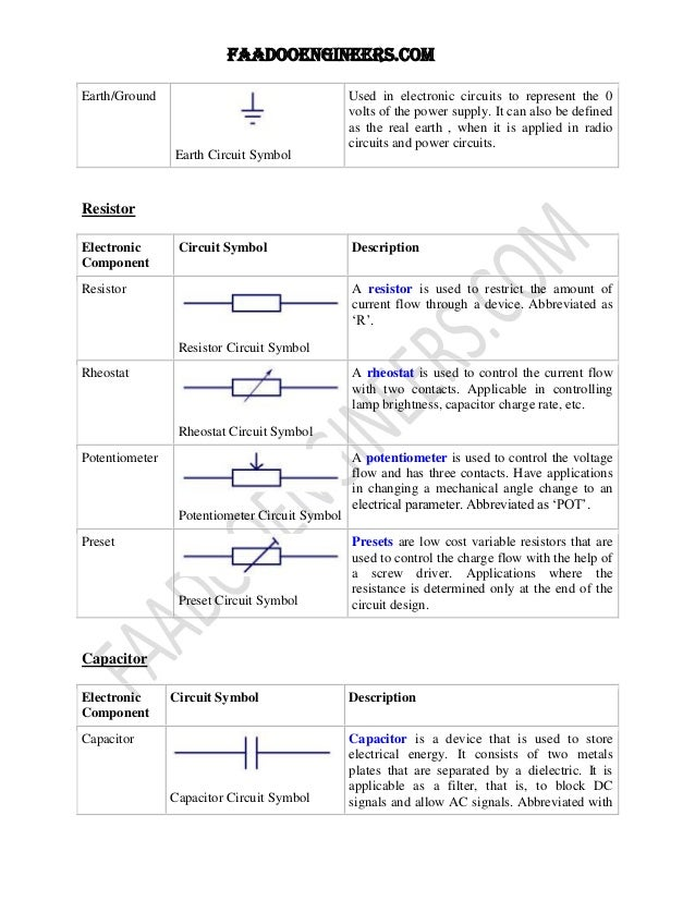 Symbols Abbreviations On Electrical Schematic Symbols With - Wiring on