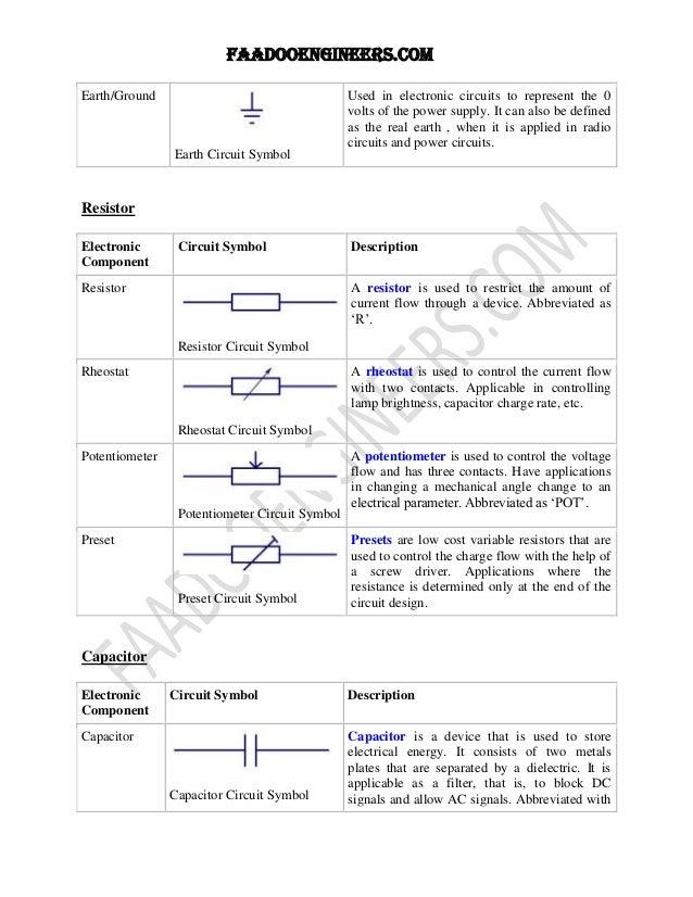 Electronics Components Schematic Symbols Abbreviations Diy