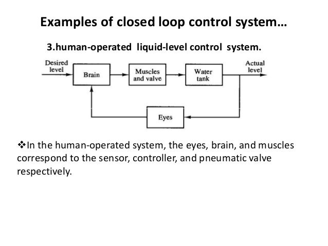 Electronics control presentation 15 examples of closed loop control system publicscrutiny Gallery