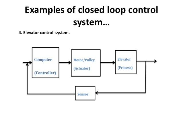 The Components Of A Control Loop