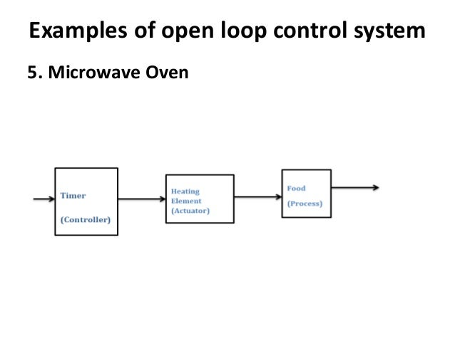 List of Synonyms and Antonyms of the Word: open loop system
