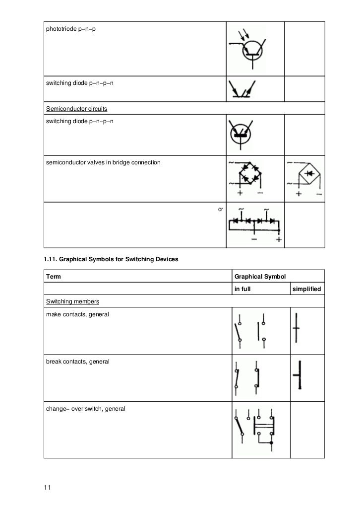 Fantastic Change Over Switch Symbol Ideas - Electrical Circuit ...