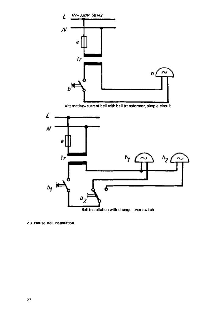 Electronics En Engineering Basic Vocational Knowledge