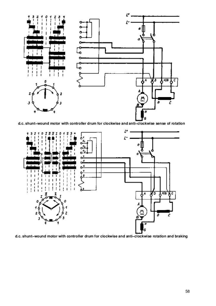 electronics en engineering