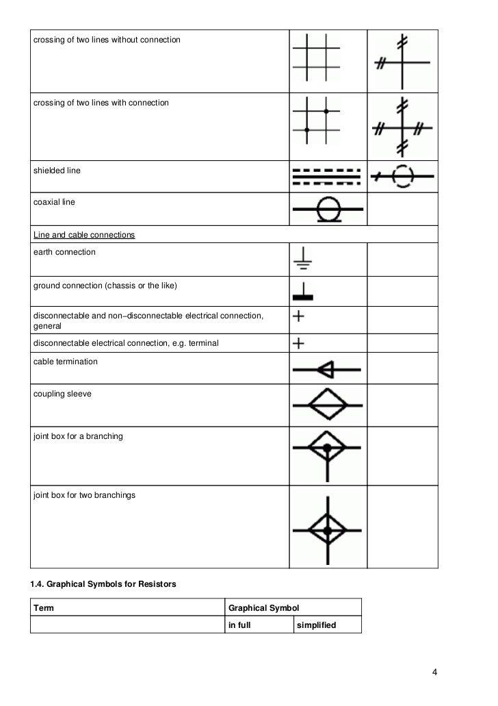 Amazing Fuse Schematic Symbol Composition - Wiring Diagram Ideas ...