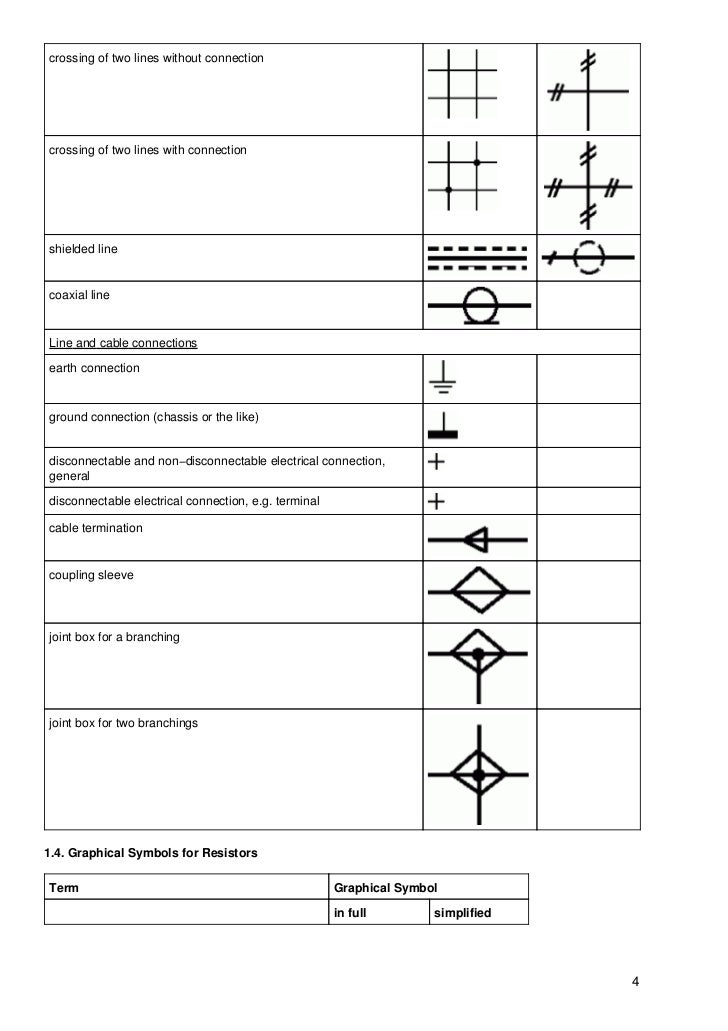 Perfect Electrical Symbol For Earth Component - Simple Wiring ...