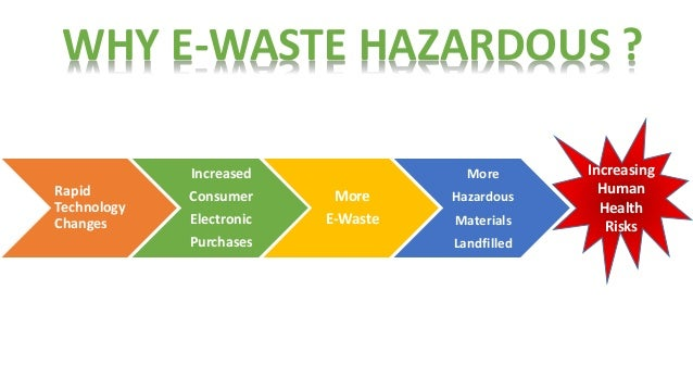 health hazards ewaste recycling E-waste-connected health risks may result from direct contact with the amount of electrical and electronic waste (e-waste) e-waste can give rise to a number of toxic by-products likely to affect human health furthermore, recycling activities such as dismantling of electrical equipment.