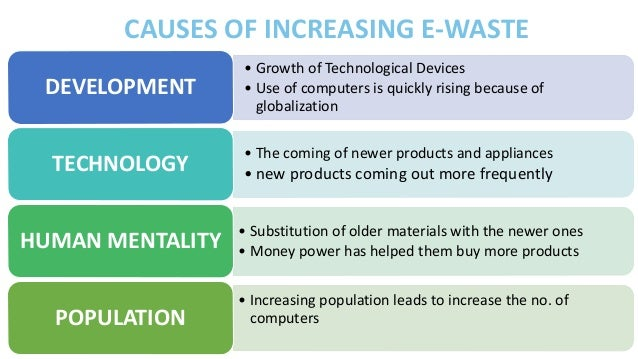 e waste production and green it E-waste and green computing 1 e-waste and green computing prepared by arjun j 2 content what is electronic waste how this become e-waste generators of e-waste methods of e-waste.