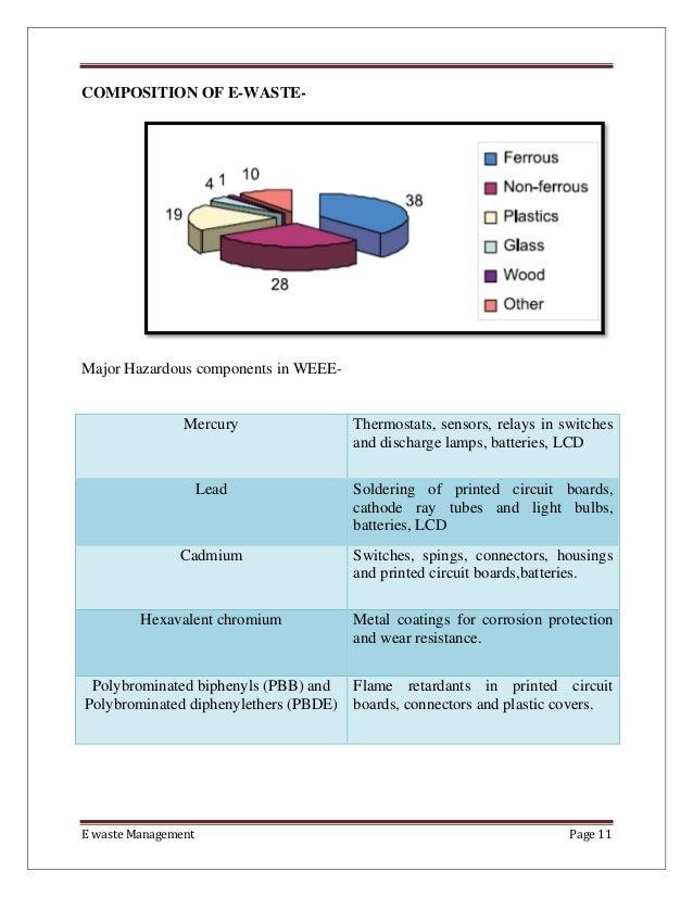 electronic waste management l-shaped cement form blocks e waste block diagram #14