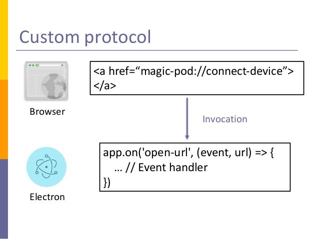 The Electron app communicating with the browser