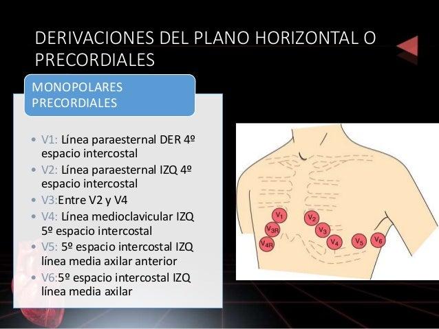 VALORES DEL ECG DEL RITMO SINUSAL NORMAL CÁLCULO DE LA FRECUENCIA CARDIACA MEDIANTE UNA REGLA