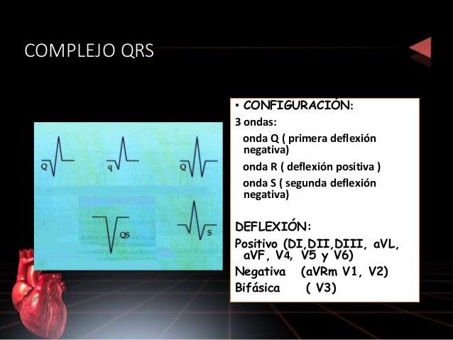 INTERVALO Q T Muestra el tiempo para el ciclo ventrícular de despolarización- repolarización Localización: inicio del co...