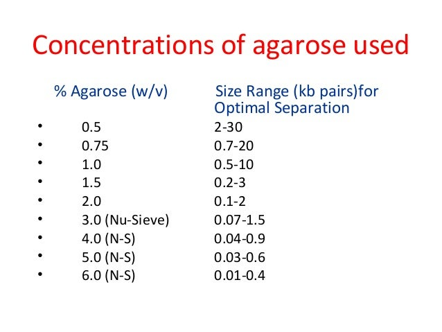 Concentrations of agarose used % Agarose (w/v) Size Range (kb pairs)for Optimal Separation • 0.5 2-30 • 0.75 0.7-20 • 1.0 ...