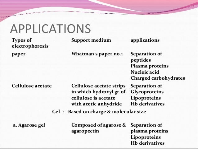 electrophoresis types applications