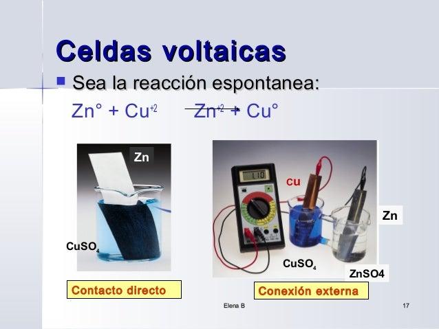Celdas voltaicas   Sea la reacción espontanea:    Zn° + Cu+2    Zn+2 + Cu°              Zn                               ...