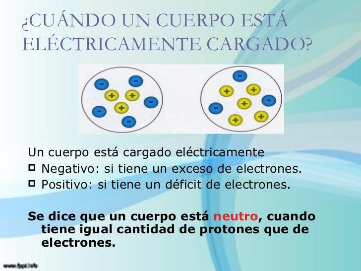 Electrostatica 1 - Como saber si un coche tiene cargas ...