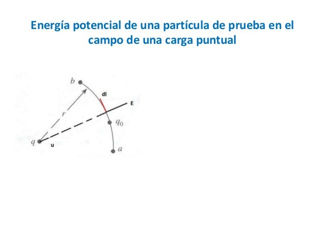 Electrostaticac13 Slide 2
