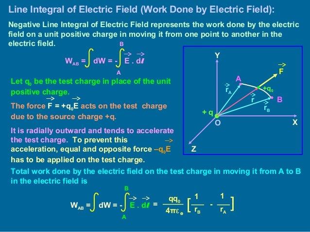 Electrostatics Class 12- Part 3 Slide 2