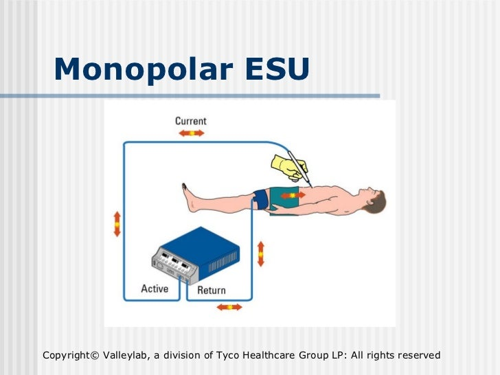 Coagulation electrode / laparoscopic / monopolar - Valleylab ...