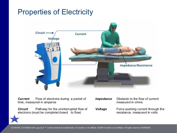 Electricity Distribution Ppt