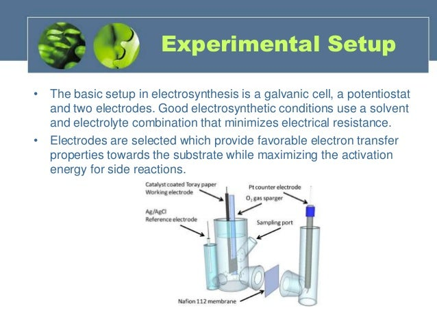 Electrosynthesis