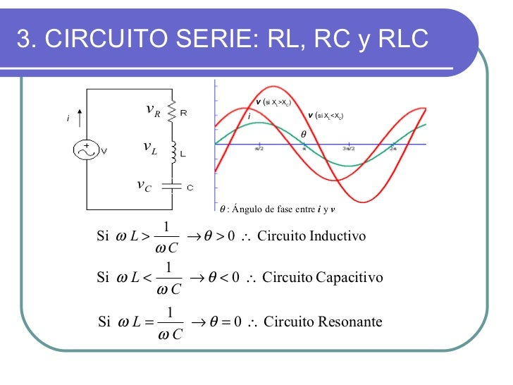Circuito Rlc Serie : Electrotecnia ii