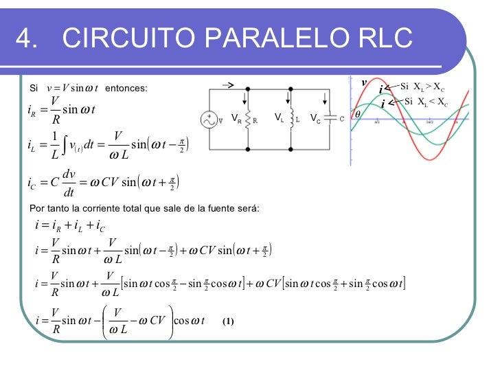 Circuito Rlc Serie Y Paralelo : Electrotecnia ii