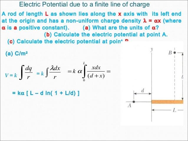 Electrycity 2 P C R O 1
