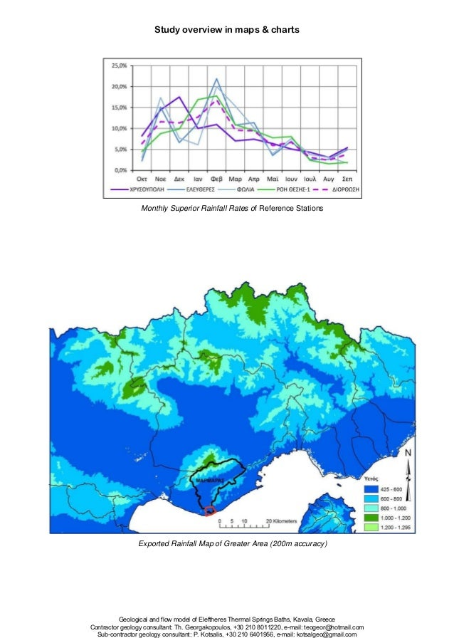 Geological and flow model of Eleftheres Thermal Springs Kavala Gree