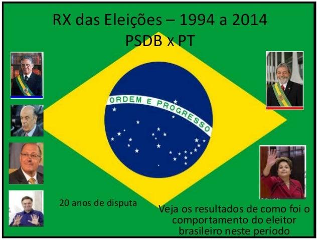 RX das Eleições – 1994 a 2014 PSDB X PT Veja os resultados de como foi o comportamento do eleitor brasileiro neste período...