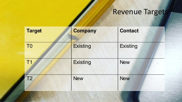 Revenue Targets Target Company Contact T0 Existing Existing T1 Existing New T2 New New