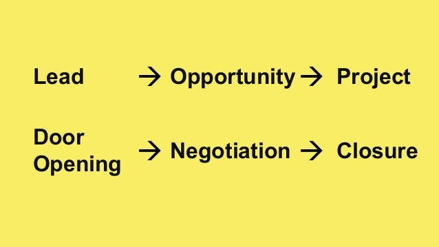 Lead Opportunity Project  Door Opening Negotiation Closure 