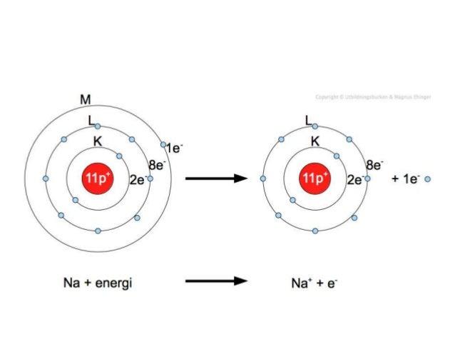 Elektricitet och magnetism power point Slide 3