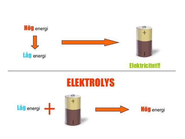 vad är elektrolys