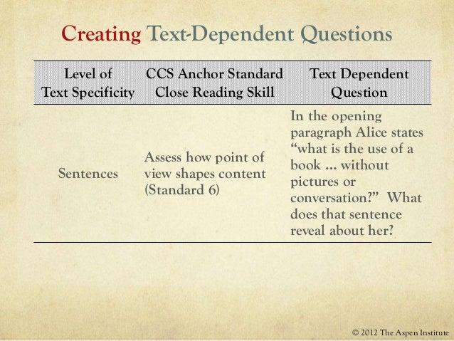 Elem close reading – Close Reading Worksheet