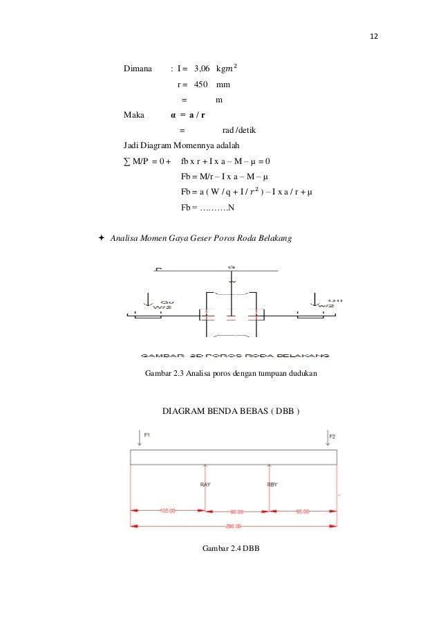 Elemen mesin 1 n diagram benda bebas roda belakang gambar 22 analisa tumpuan roda 18 ccuart Images