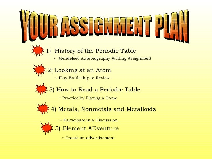 Element adventure web quest 2 1 history of the periodic table urtaz Image collections