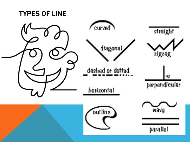 Elements Of Art Line Painting : Elements of art line