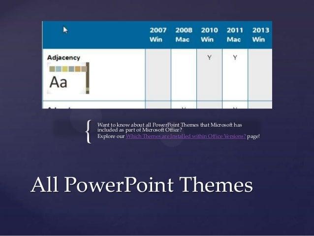 Elemental Theme In PowerPoint