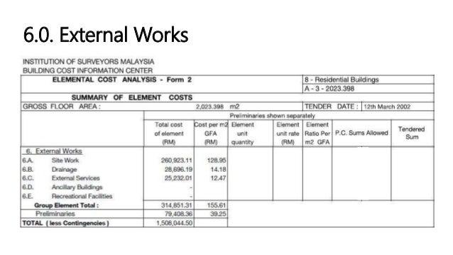 elemental cost analysis