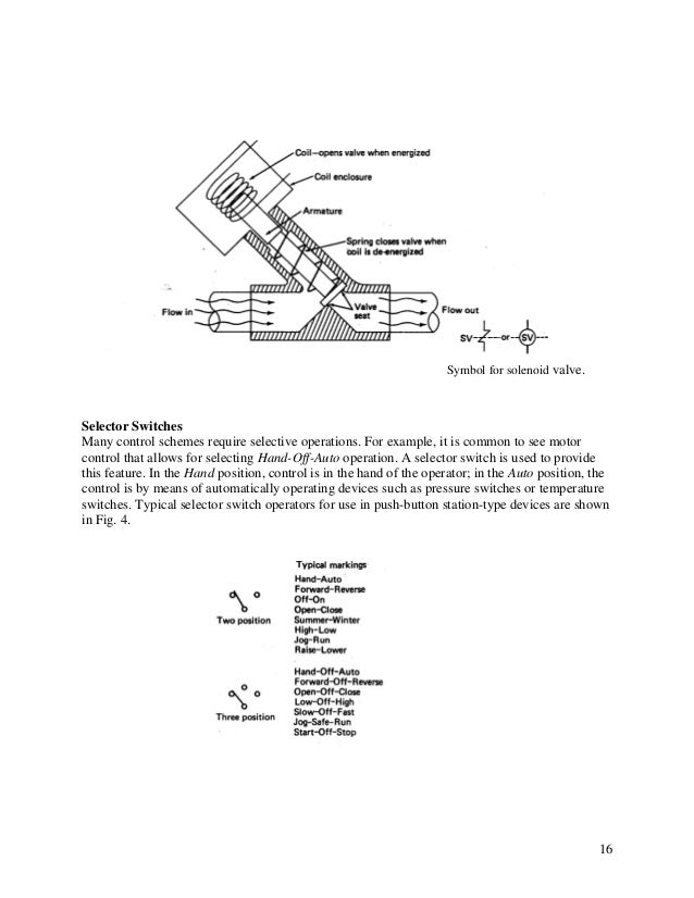 Super Elementary Diagrams Wiring 101 Ferenstreekradiomeanderfmnl