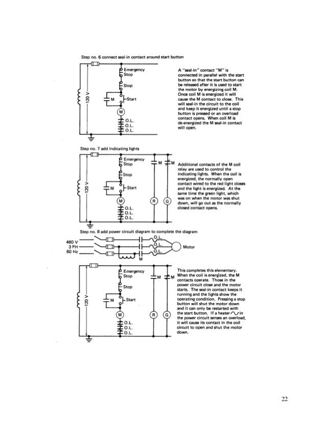 Elementary Diagrams